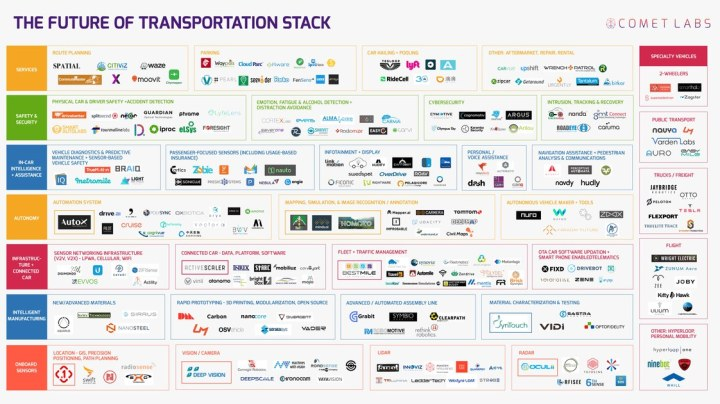 Future-of-Transportation-Stack_V3-TA